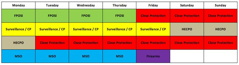 3rg Ultimate Security Package